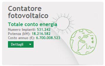 GSE Contatore fotovoltaico 6 giugno 2013