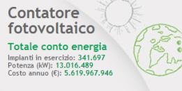 Statistiche Incentivi Statali Fotovoltaico 2012